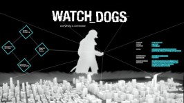 watch_dogs_in_spring