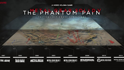 map-metal-gear-solid-v-phantom-pain