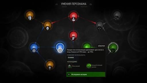 Ведьмак 3 мутации гибриды