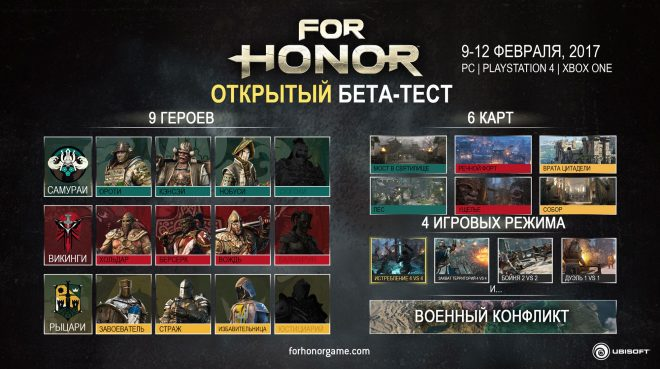 Фракции и классы For Honor